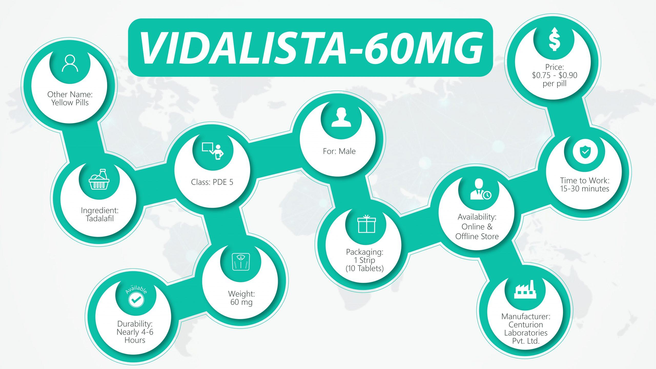 vidalista 60 mg